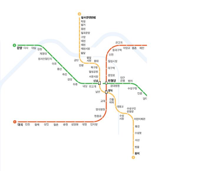 Daegu Line 3