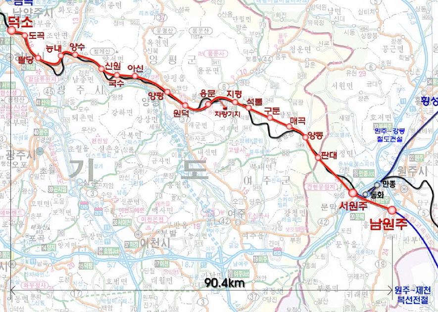 Jungang Line