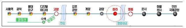 Cheongna Station
