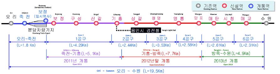 Bundang Line