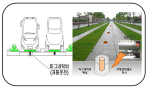 Bimodal Tram System