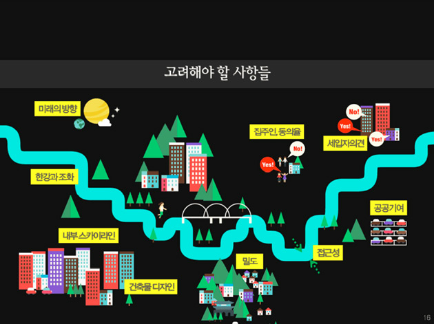 Seoul 100 Plan Overview