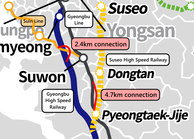 Songdo and Suwon KTX