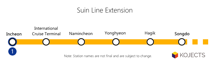 Suin-Line-Extension