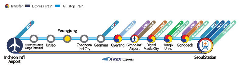 Yeongjong Station Map