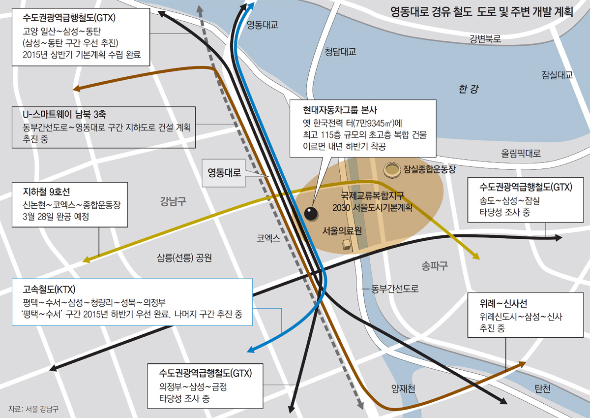 Gangnam Future Transport Plans