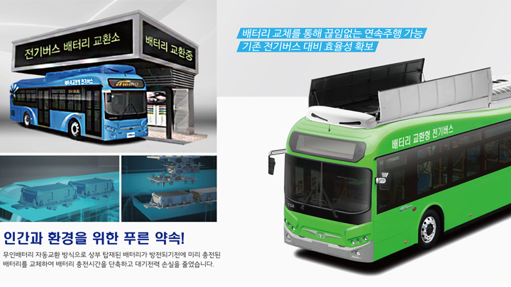 Electric Bus with Swapping Battery